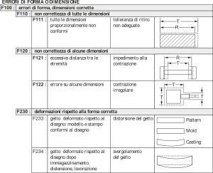 fig (1)