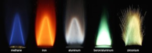 Stabilized flames of different metal powders burn with air, compared to a methane-air flame. Credit: Alternative Fuels Laboratory/McGill University