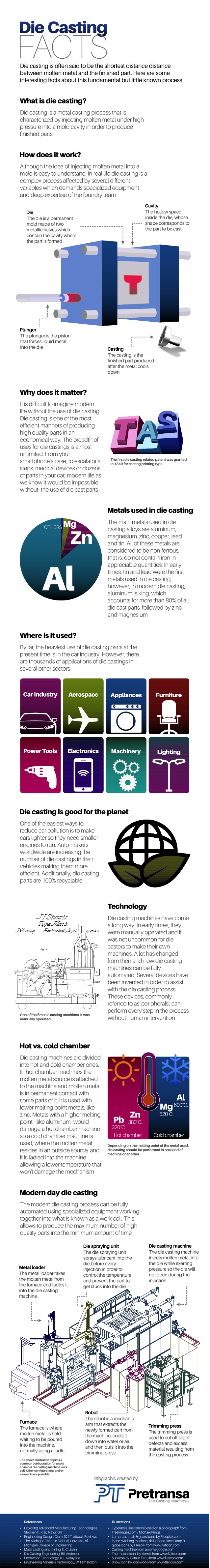 die-casting-facts-infographic-1-638