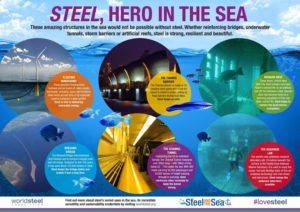 steel_sea
