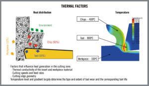 foto1_Thermal_Factors
